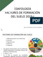 Factores de Formación Del Suelo s5 (1)