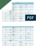 RS4VacunasNoviembre2015.pdf