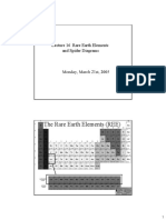 Rare Earth Elements and Spider Diagram