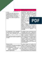 Evidencia 3 Ejercicio Practico AA3.docx
