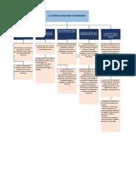 sistema financiero colombiano mapa