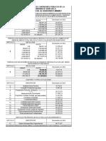 201902 - HONORARIOS ACTUALIZADOS - FEBRERO 2019 - Instrumento Referencial Nacional de Honorarios Mínimos 30-01-2019 Aprobado-1