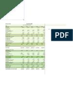 Ambuja Cement Ratio Analysis