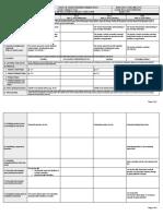 Week 2 Evaluating Functions