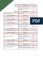 Resultado de Apoyo Academico 2014 i