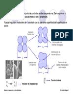 Procesos Pirometalúrgicos