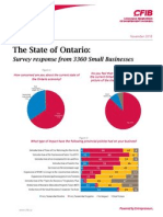 CFIB-surveyresults