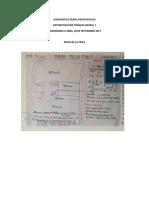 Sistematización DRP El Abra