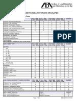 ABA Employment Report 2018