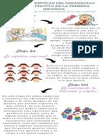 Características Del Desarrollo Socioafectivo