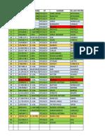 Base Contratación Dotacion Ot218_19 Reemplazos