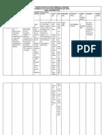 plan de majoramiento de area.docx