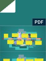 Línea del tiempo del Sistema de Distribución del.pptx