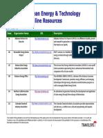 CET Online Resources
