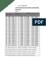 D. S. N° 143-2017-EF SENTENCIAS JUDICIALES OCI 2019.docx