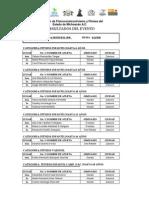 Resultados OLIMPIADA 2010