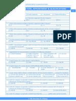 MCQ - law 1.pdf