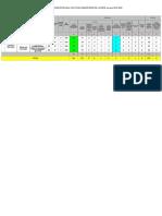 Cifre Licenta 2019 Fpse