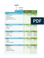 IC Event Budget Template