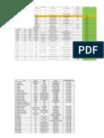 DUQM_IT Asset Code Request - 02.07.2019