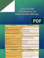 educacinpresencialvs-130910080010-phpapp01