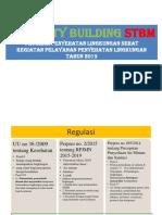 Capacity Building STBM