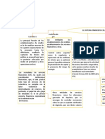Mapa Conceptual Fase Analisis