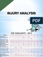 Injury Analysis - 2013.pptx