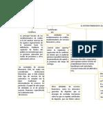 Mapa Conceptual Fase Analisis Original