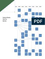 Fluxograma_Biomedicina_2017_2.pdf