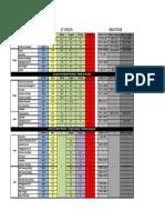 Comparación de Encuestas al 12-JUL-2019