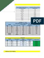 Analisis Granulometrico en Excel