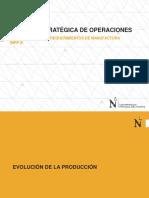 S01 - Conceptos Básicos de Gestión de Operaciones