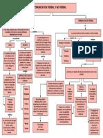 comunicación verbal y no verbal (1).pdf
