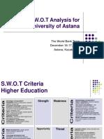 Hopper SWOT Analysis Blank