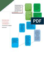 Paradigmas_ Esquema Articulo Sobre La Psicologia y La Ruralidad