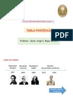 04 Tabla Periodica