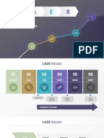 20107-01-laer-model-powerpoint-template-16x9.pptx