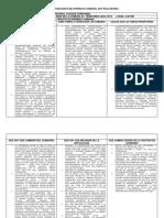 Sistematizacion Plan Ofensiva Comunal 2019 Palavecino