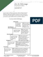 sesión  Cinco niveles de liderazgo. SR.pdf