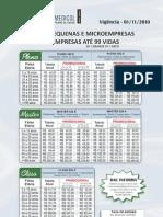 Tabela PME 01-11-2010