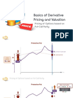 Slides Basics of Derivative Pricing and Valuation Pricing of Options Based on Put Call Parity