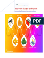 The Journey From Barter to Bitcoin