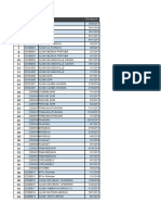 Data prolanis