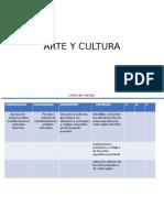 ARTE Y CULTURA LISTA DE COTEJO.pptx