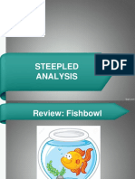 Steepled Analysis