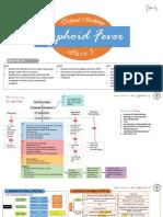 TROPMED - TYPHOID FEVER.pdf