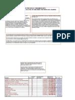 IPC_comprueba_calculo_el_usuario_enero_14.xls