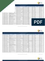 ANT nov 2018literal b1 directorio de la institucion.pdf