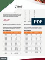 Brochure Fungilab Ubelohde Astm-din